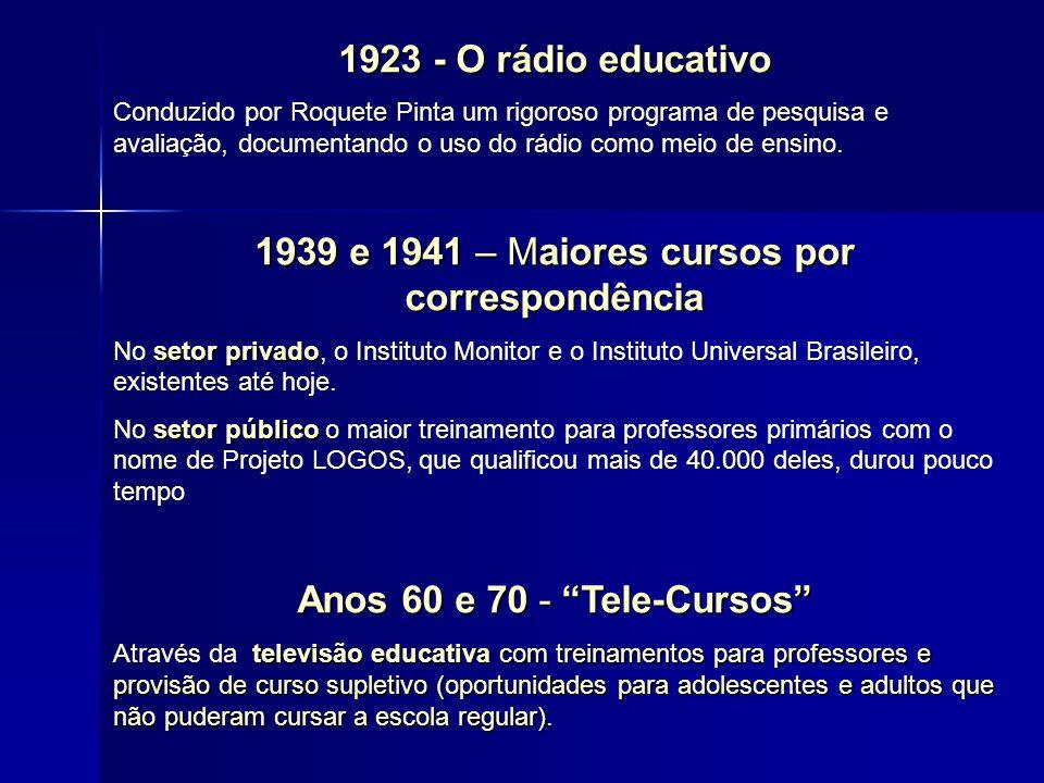 1939 e 1941 – Maiores cursos por correspondência