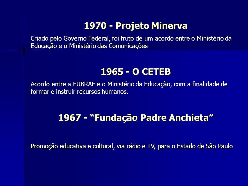 1967 - Fundação Padre Anchieta