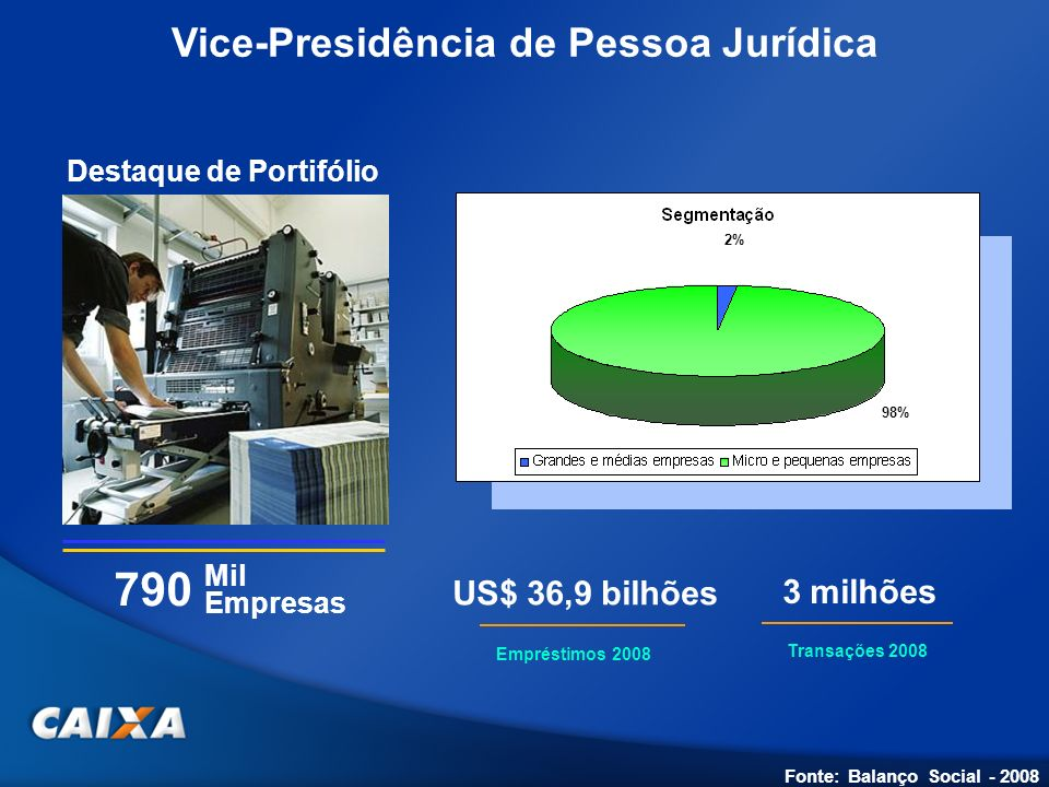 Vice-Presidência de Pessoa Jurídica Destaque de Portifólio