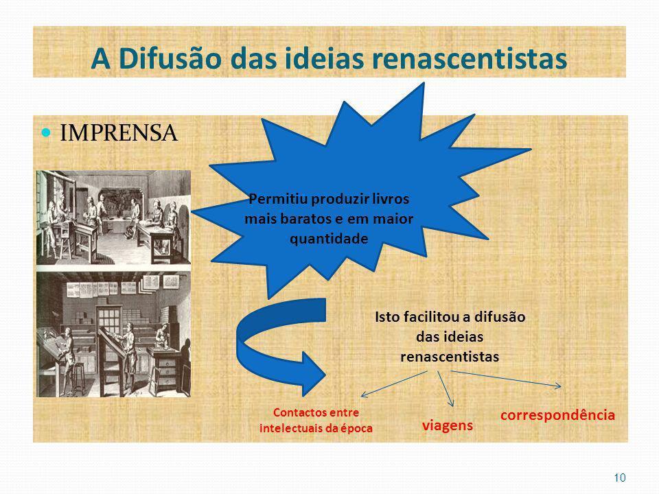 A Difusão das ideias renascentistas