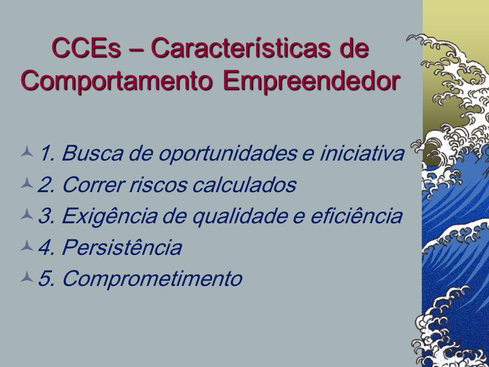 CCEs – Características de Comportamento Empreendedor