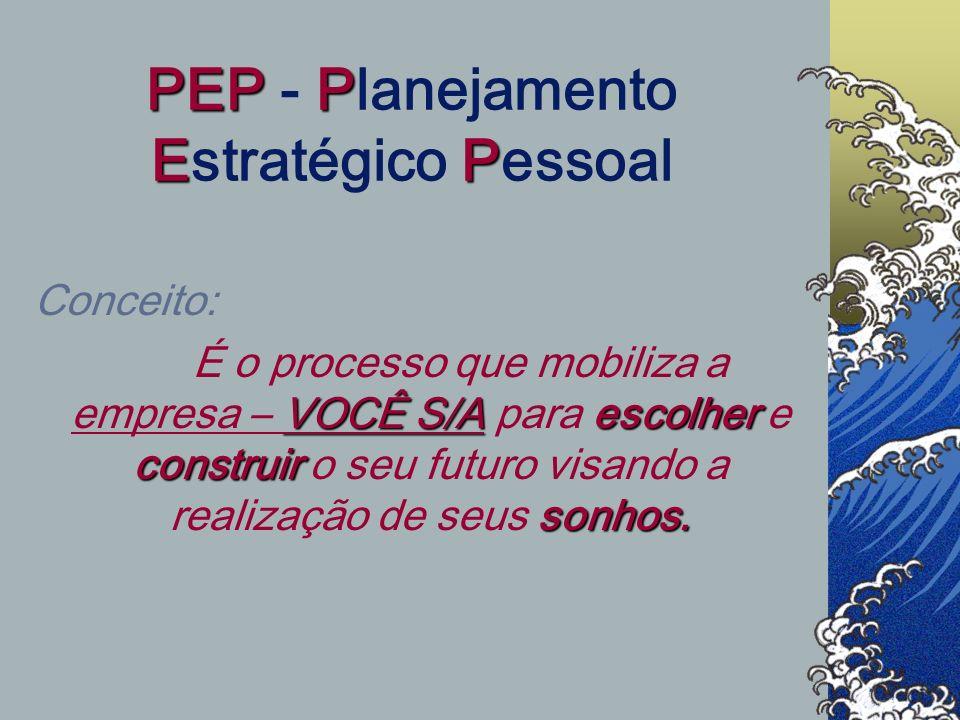 PEP - Planejamento Estratégico Pessoal
