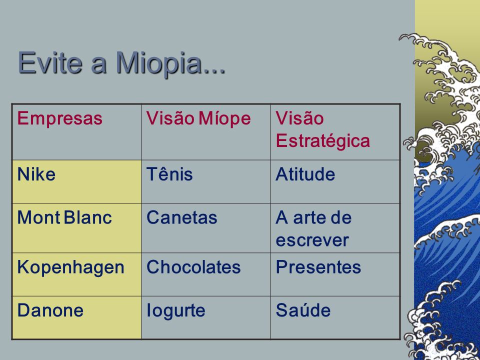 Evite a Miopia... Empresas Visão Míope Visão Estratégica Nike Tênis
