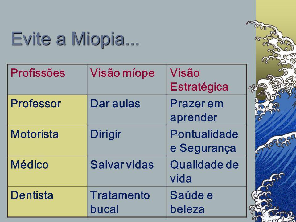 Evite a Miopia... Profissões Visão míope Visão Estratégica Professor
