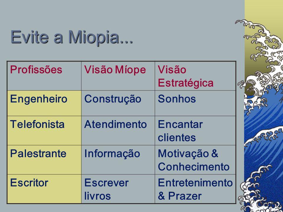 Evite a Miopia... Profissões Visão Míope Visão Estratégica Engenheiro