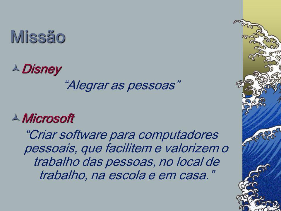 Missão Disney Alegrar as pessoas Microsoft