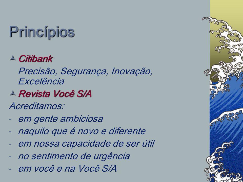 Princípios Citibank Precisão, Segurança, Inovação, Excelência
