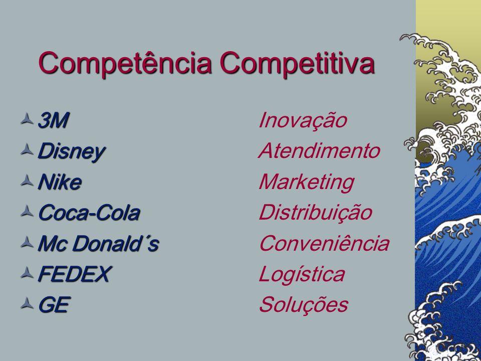Competência Competitiva
