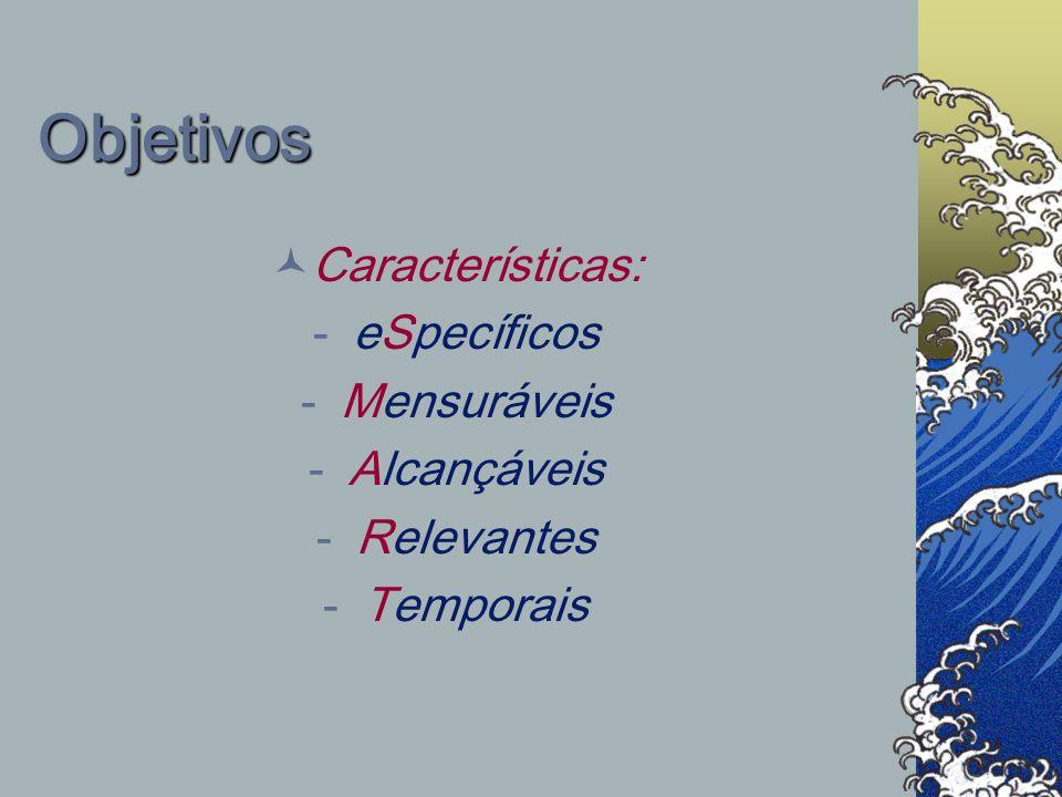 Objetivos Características: eSpecíficos Mensuráveis Alcançáveis