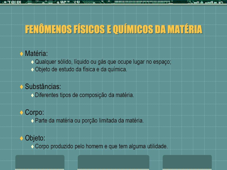 FENÔMENOS FÍSICOS E QUÍMICOS DA MATÉRIA