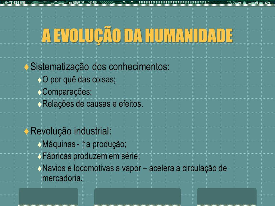 A EVOLUÇÃO DA HUMANIDADE