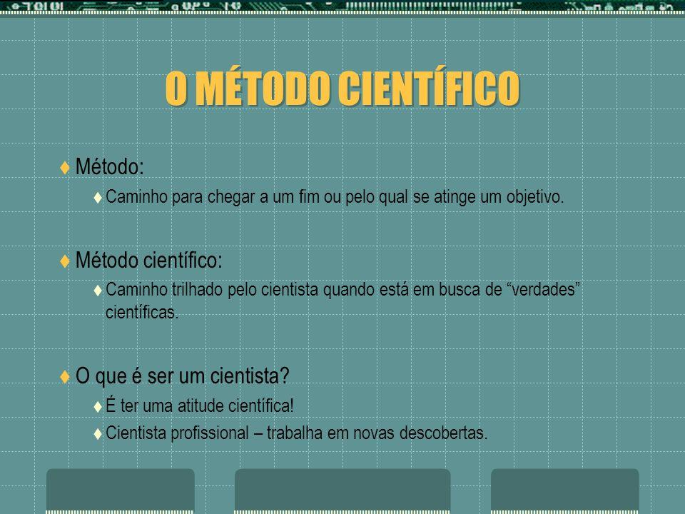 O MÉTODO CIENTÍFICO Método: Método científico: