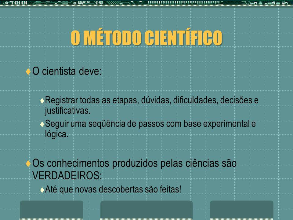 O MÉTODO CIENTÍFICO O cientista deve: