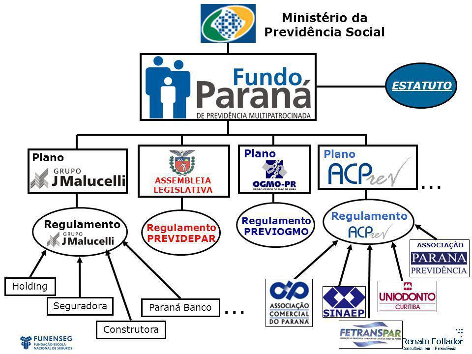 ... ... Ministério da Previdência Social ESTATUTO Plano Plano Plano