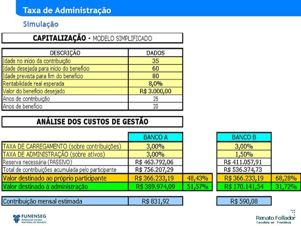 Taxa de Administração Simulação