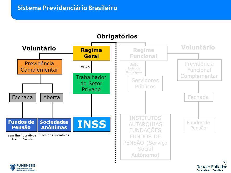 INSS Sistema Previdenciário Brasileiro Obrigatórios Voluntário