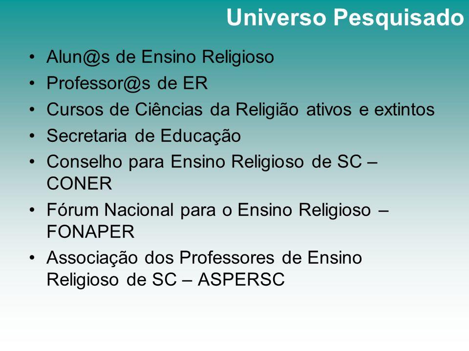 Universo Pesquisado Alun@s de Ensino Religioso Professor@s de ER