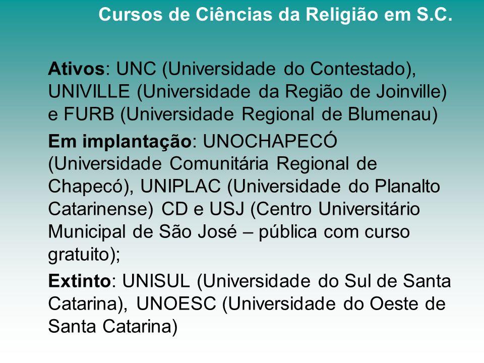 Cursos de Ciências da Religião em S.C.