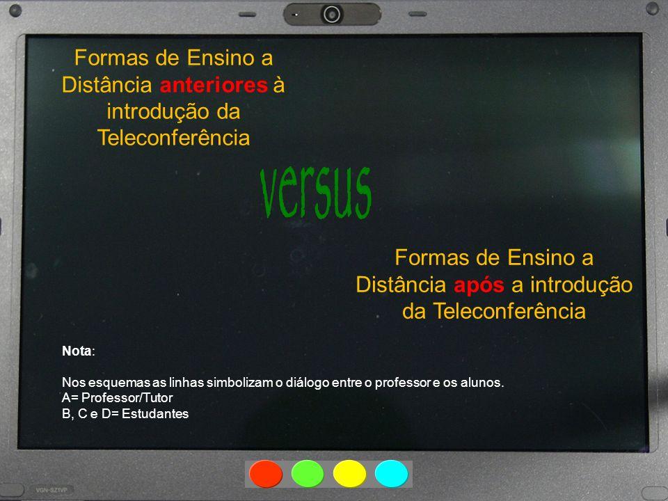 Formas de Ensino a Distância após a introdução da Teleconferência