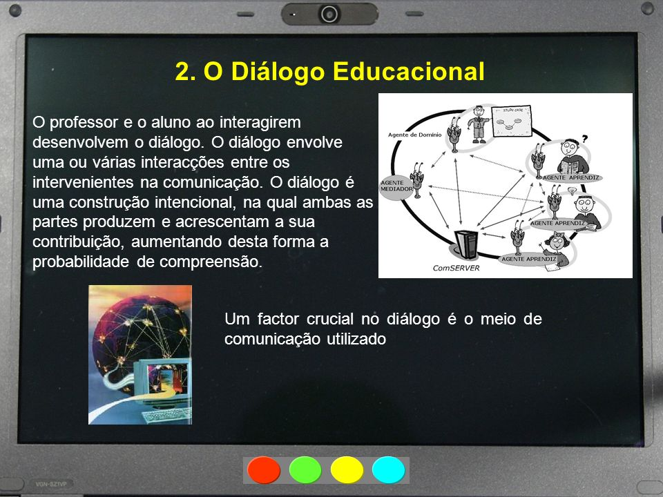 2. O Diálogo Educacional