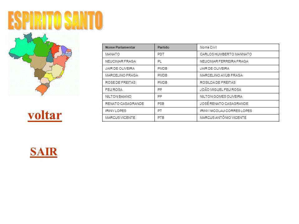 ESPIRITO SANTO voltar SAIR Nome Parlamentar Partido Nome Civil MANATO