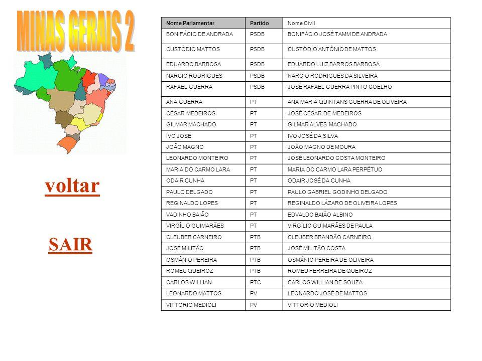 MINAS GERAIS 2 voltar SAIR Nome Parlamentar Partido Nome Civil