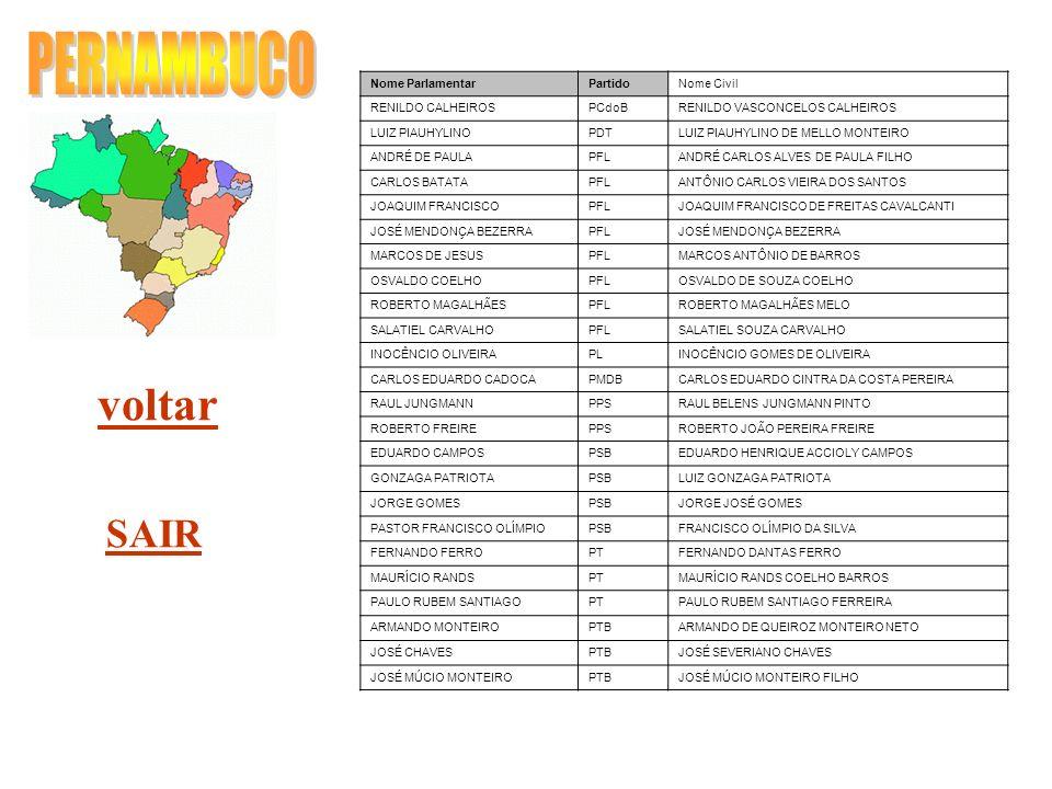 PERNAMBUCO voltar SAIR Nome Parlamentar Partido Nome Civil
