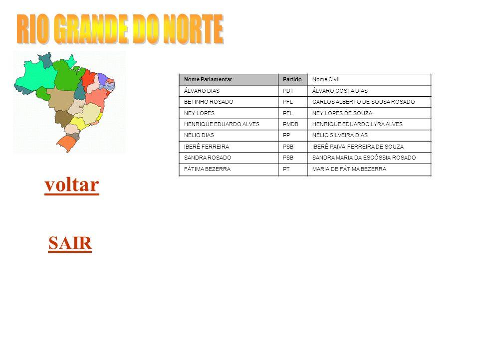 RIO GRANDE DO NORTE voltar SAIR Nome Parlamentar Partido Nome Civil
