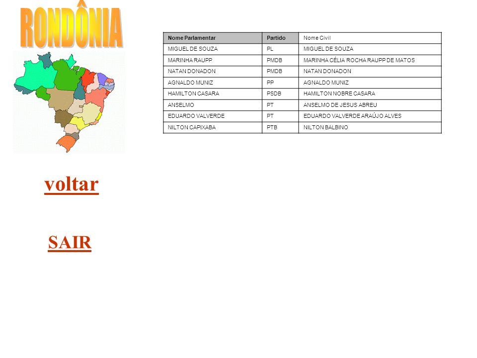 RONDÔNIA voltar SAIR Nome Parlamentar Partido Nome Civil
