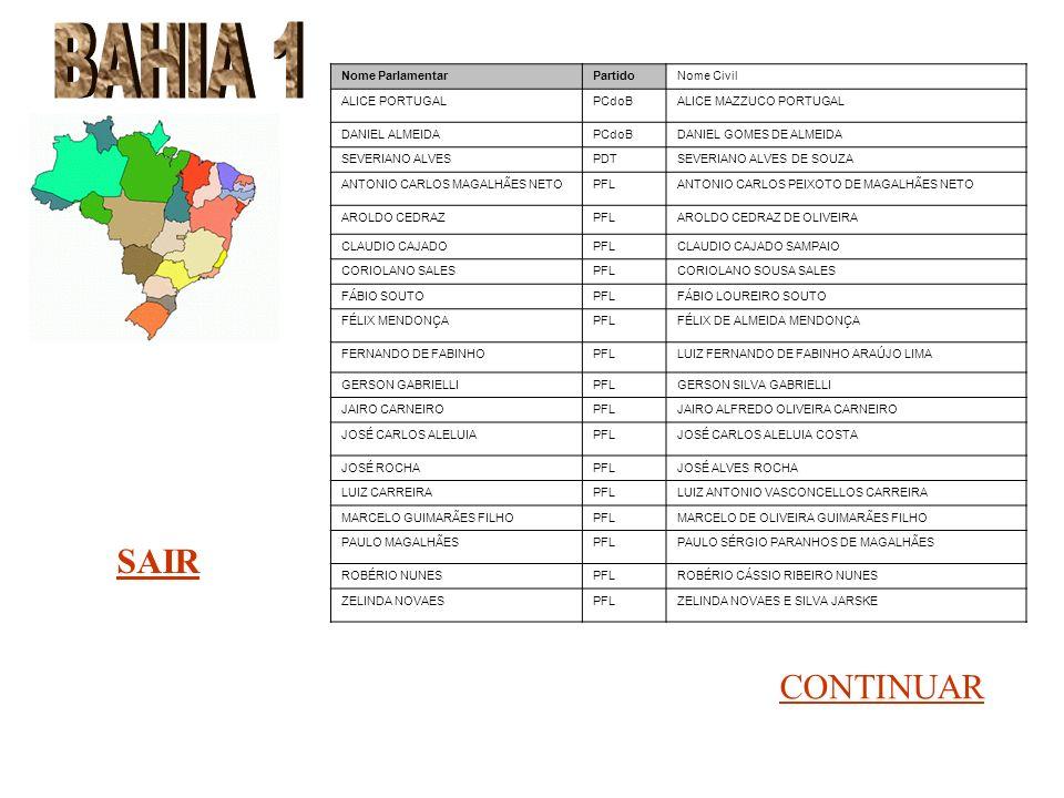 BAHIA 1 SAIR CONTINUAR Nome Parlamentar Partido Nome Civil