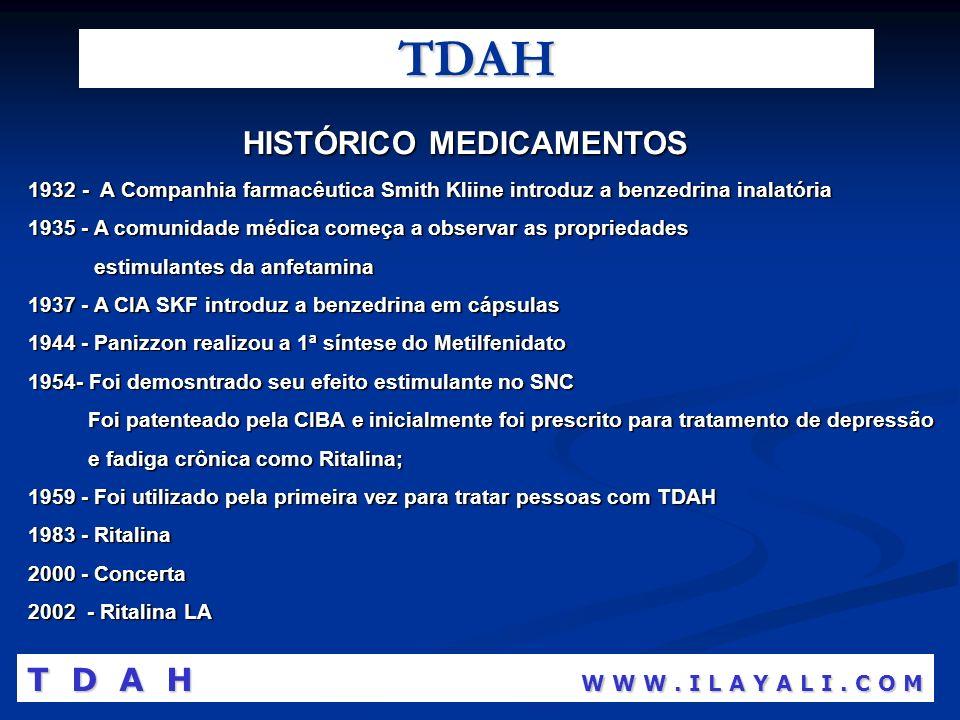 HISTÓRICO MEDICAMENTOS