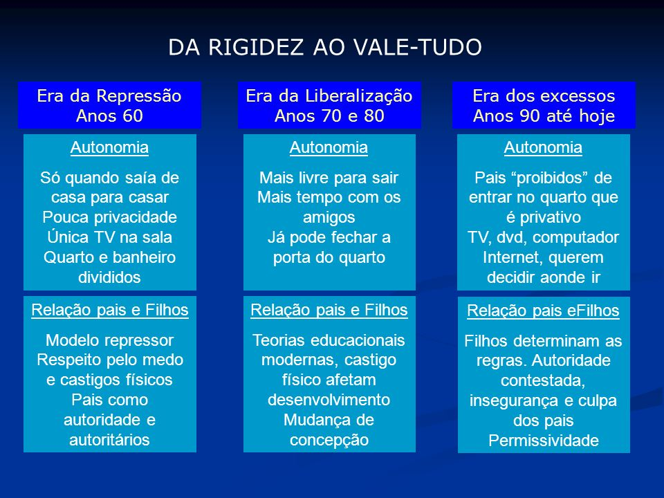 DA RIGIDEZ AO VALE-TUDO