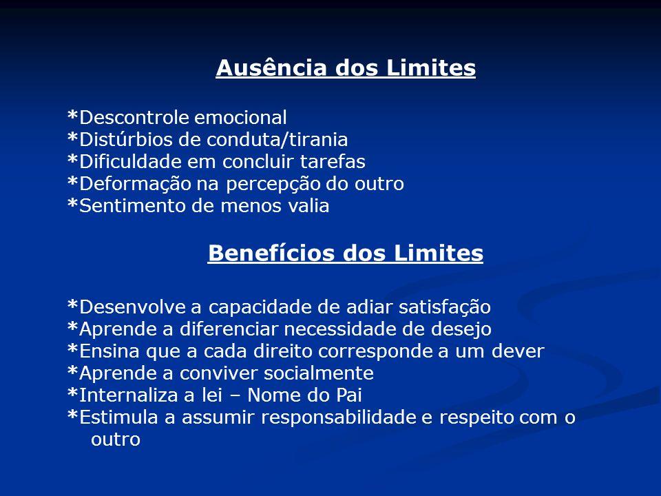 Benefícios dos Limites