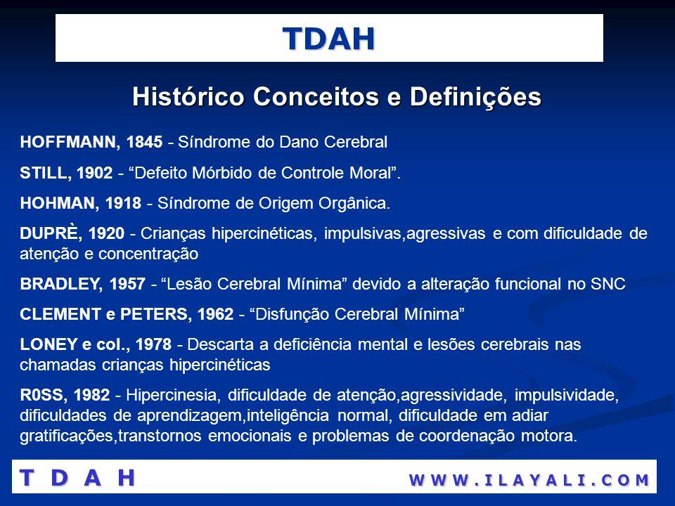 Histórico Conceitos e Definições