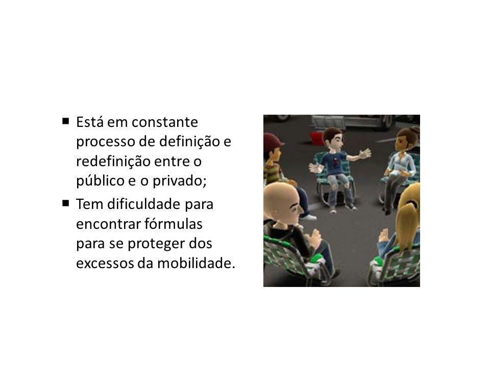 Está em constante processo de definição e redefinição entre o público e o privado;