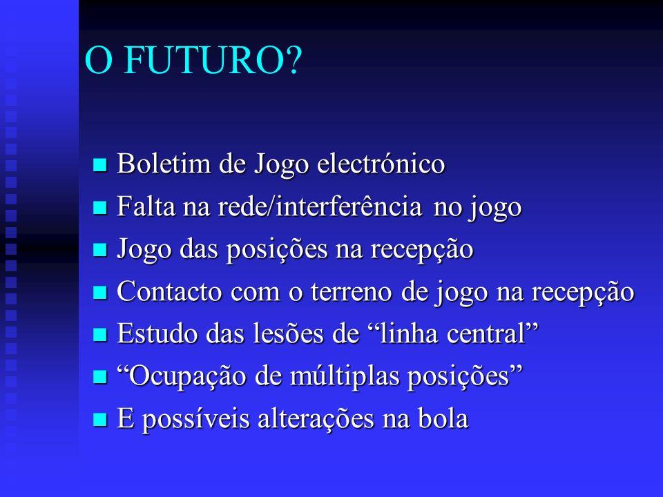 O FUTURO Boletim de Jogo electrónico