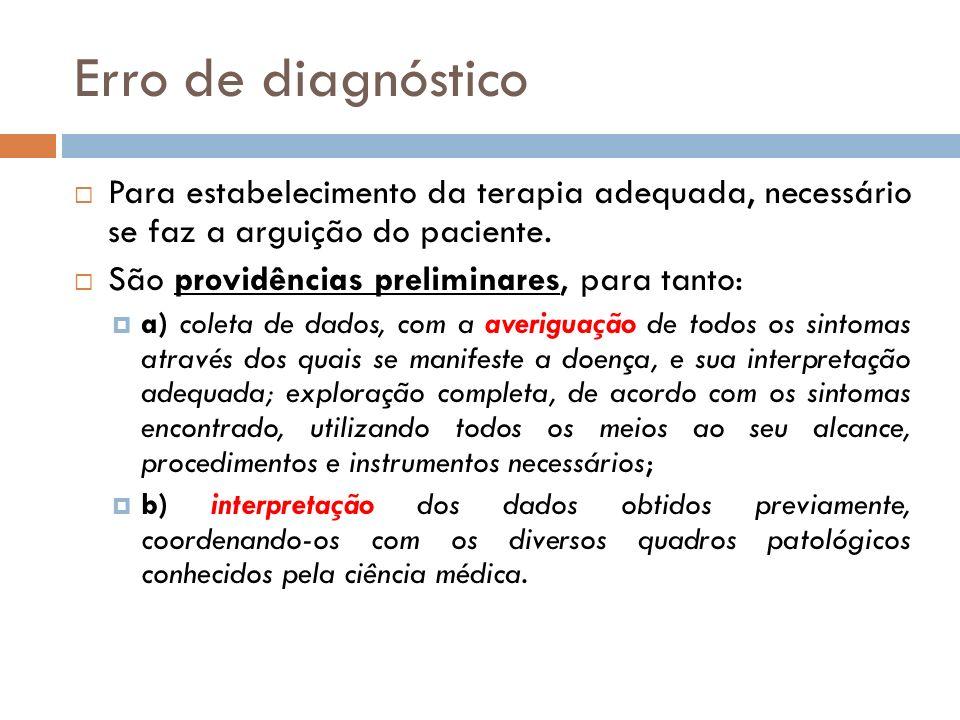 Erro de diagnóstico Para estabelecimento da terapia adequada, necessário se faz a arguição do paciente.