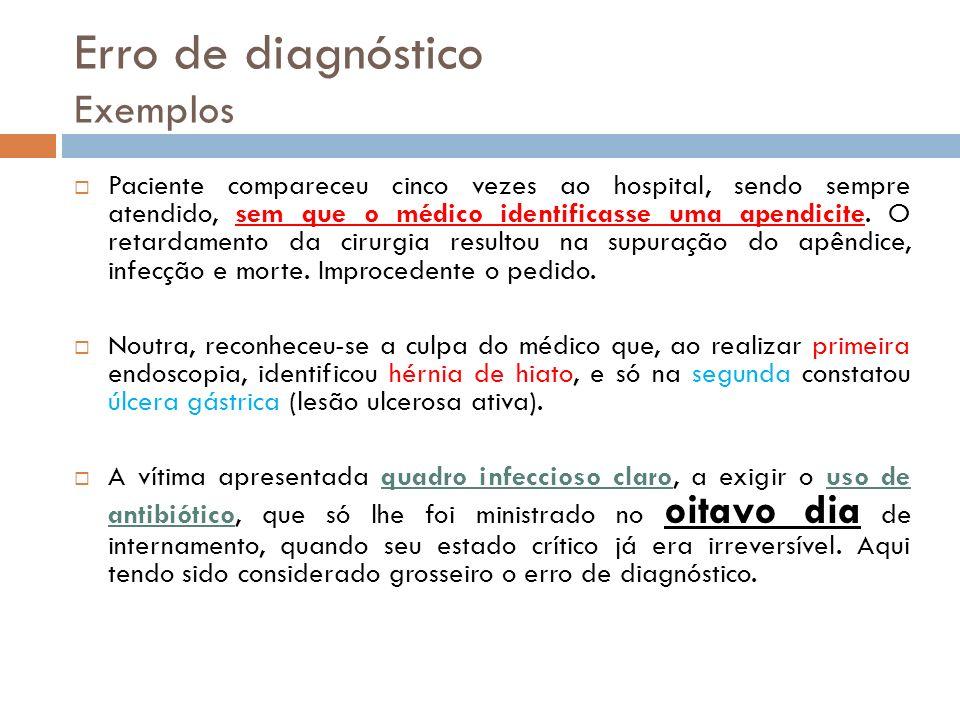 Erro de diagnóstico Exemplos
