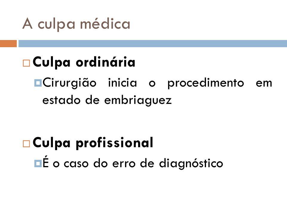A culpa médica Culpa ordinária Culpa profissional
