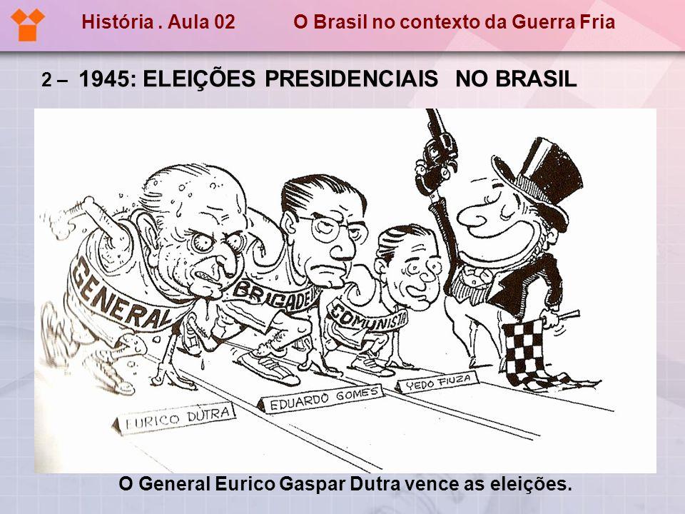 História . Aula 02 O Brasil no contexto da Guerra Fria
