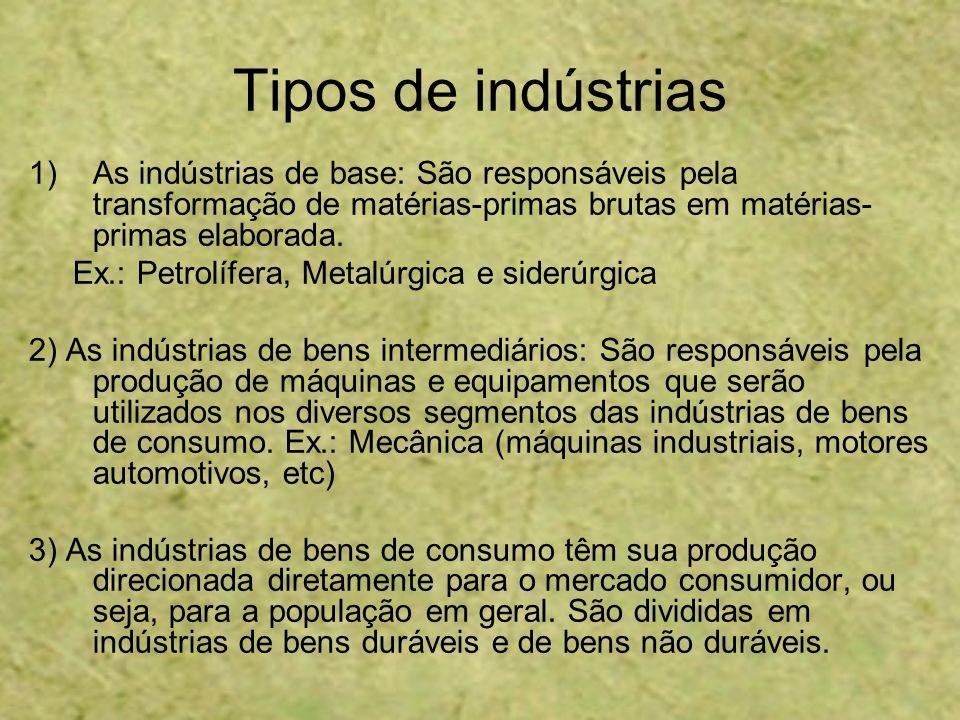 Tipos de indústrias As indústrias de base: São responsáveis pela transformação de matérias-primas brutas em matérias-primas elaborada.