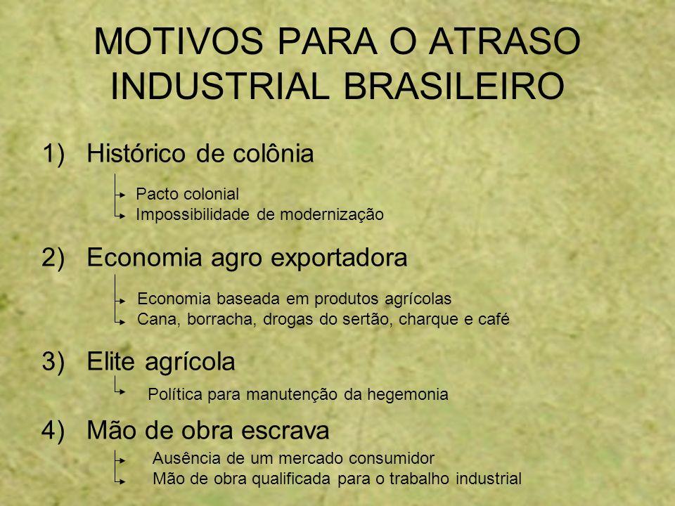 MOTIVOS PARA O ATRASO INDUSTRIAL BRASILEIRO
