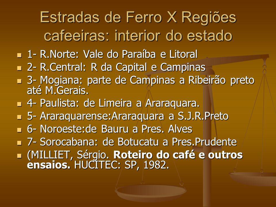 Estradas de Ferro X Regiões cafeeiras: interior do estado