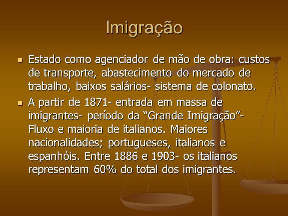 Imigração Estado como agenciador de mão de obra: custos de transporte, abastecimento do mercado de trabalho, baixos salários- sistema de colonato.