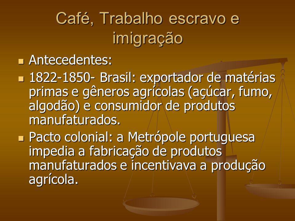 Café, Trabalho escravo e imigração