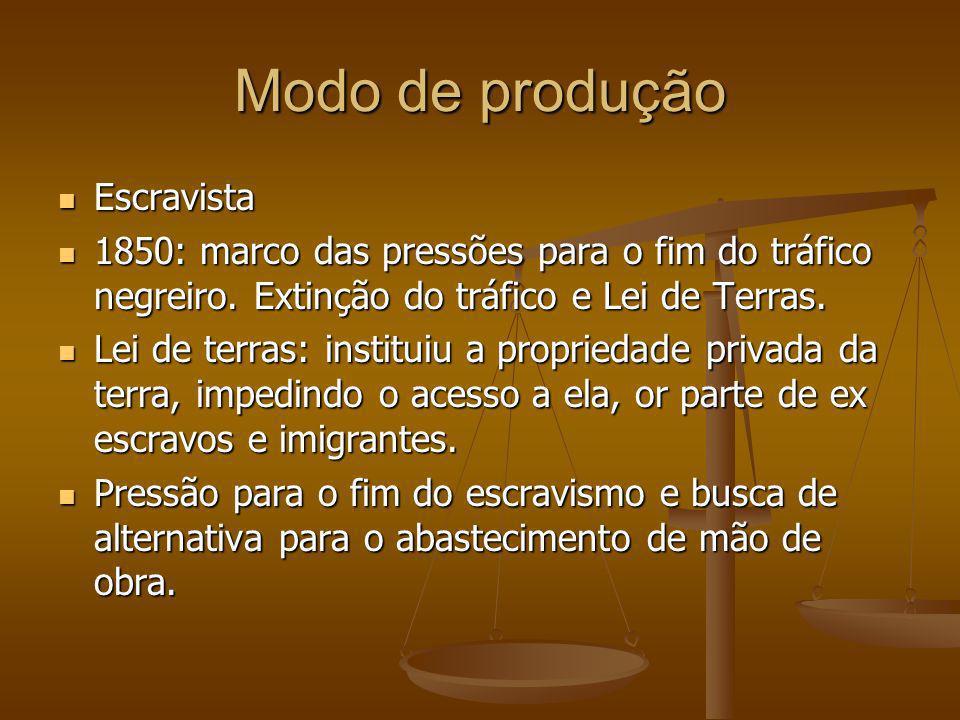Modo de produção Escravista