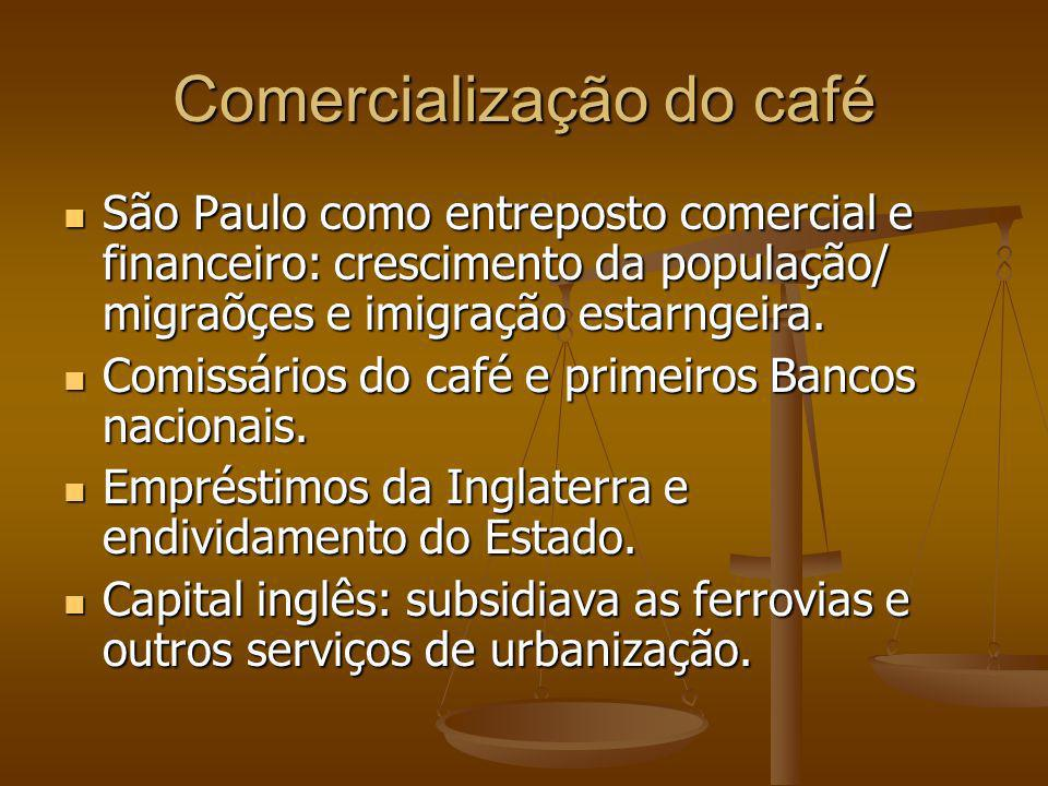 Comercialização do café