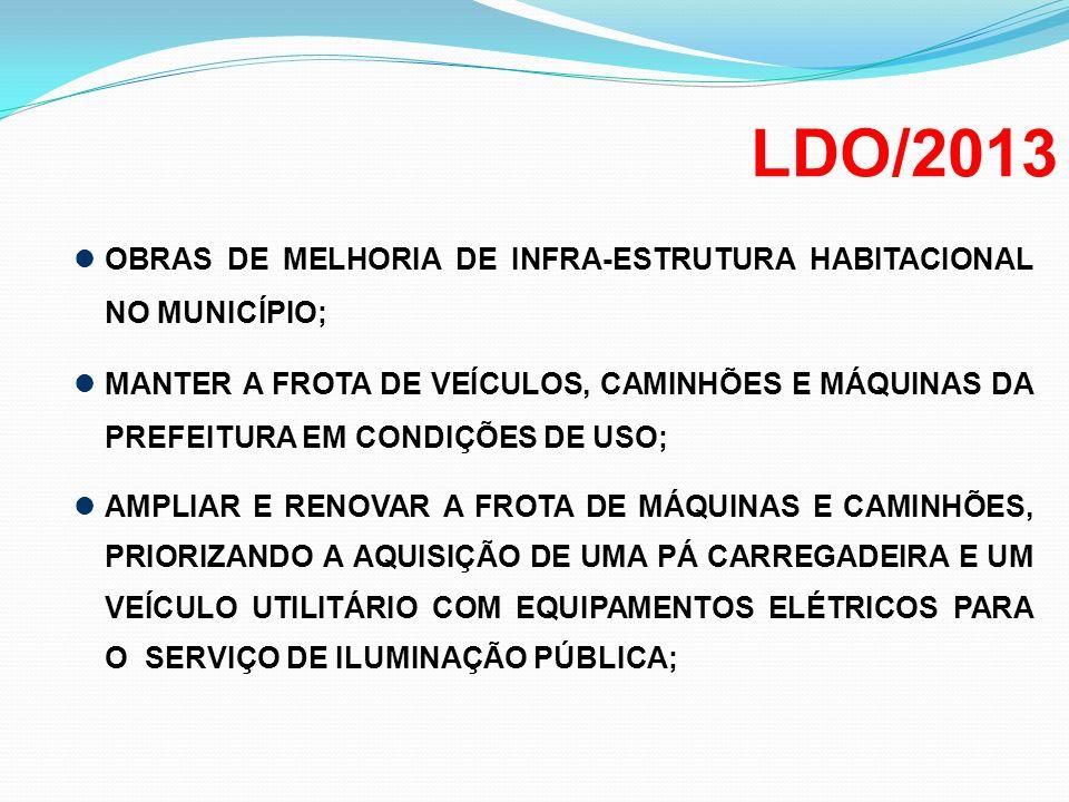 LDO/2013 OBRAS DE MELHORIA DE INFRA-ESTRUTURA HABITACIONAL NO MUNICÍPIO;