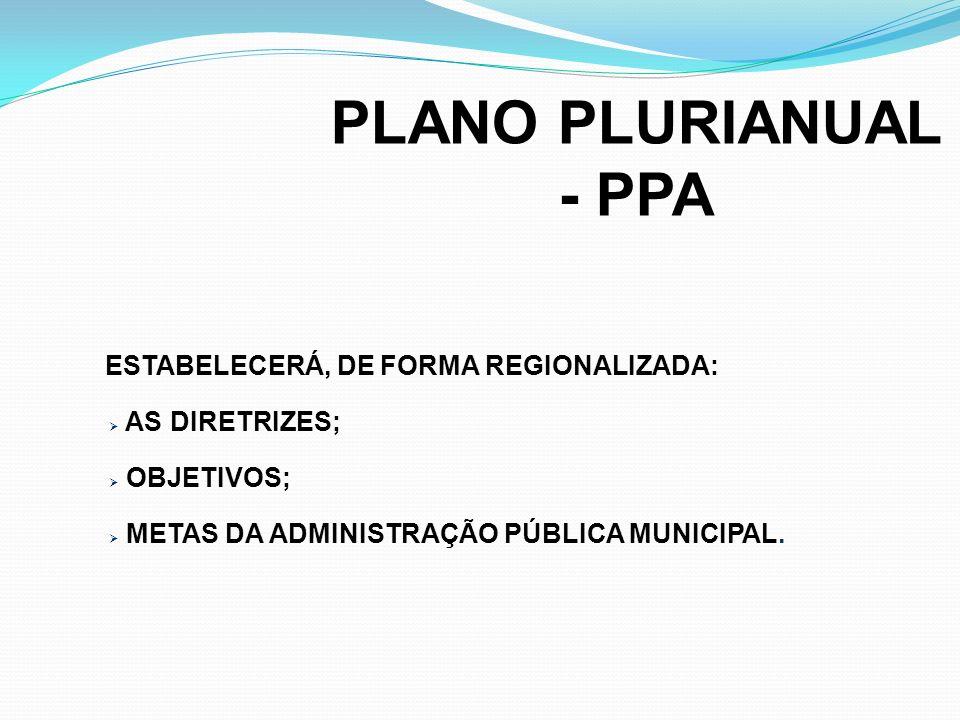 PLANO PLURIANUAL - PPA ESTABELECERÁ, DE FORMA REGIONALIZADA: