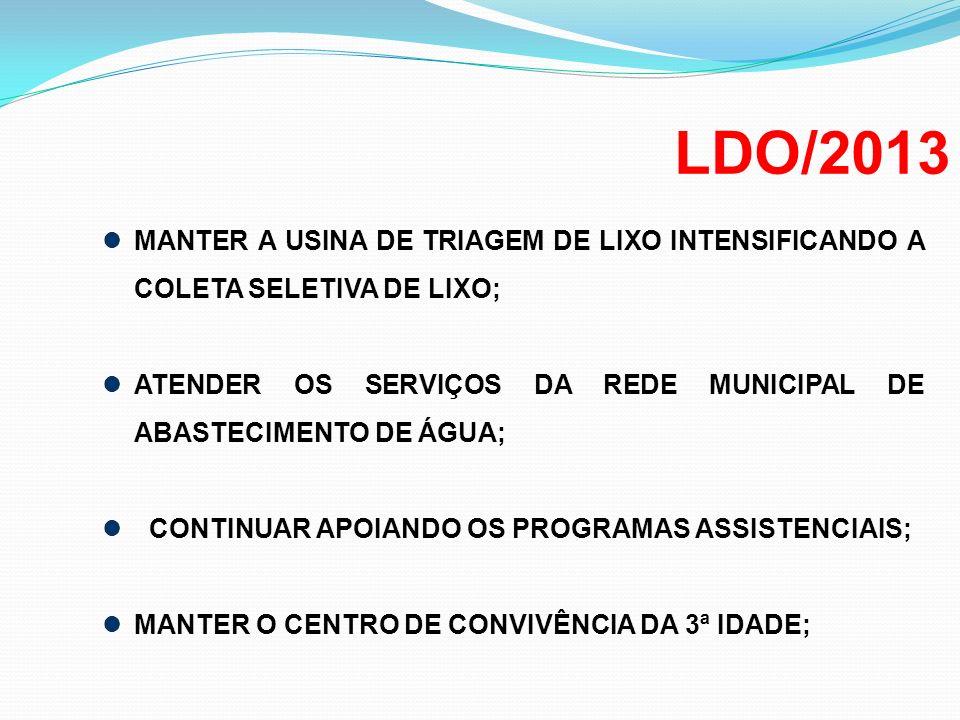 LDO/2013 MANTER A USINA DE TRIAGEM DE LIXO INTENSIFICANDO A COLETA SELETIVA DE LIXO; ATENDER OS SERVIÇOS DA REDE MUNICIPAL DE ABASTECIMENTO DE ÁGUA;